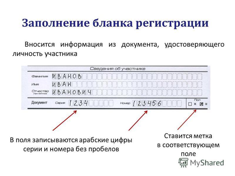 Заполнение бланка регистрации Вносится информация из документа, удостоверяющего личность участника В поля записываются арабские цифры серии и номера без пробелов Ставится метка в соответствующем поле