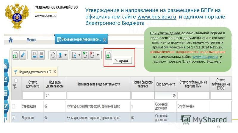 10 Утверждение и направление на размещение БПГУ на официальном сайте www.bus.gov.ru и едином портале Электронного Бюджетаwww.bus.gov.ru При утверждении документальной версии в виде электронного документа она в составе комплекта документов, предусмотр