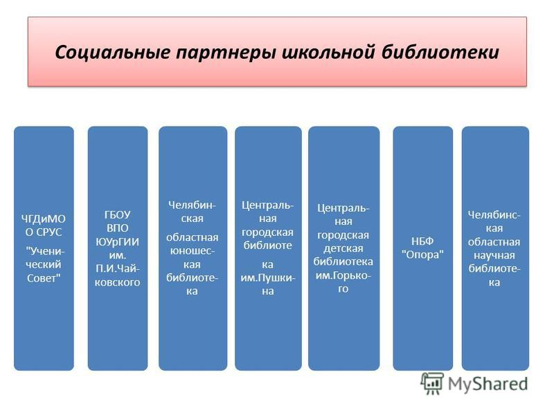 Социальные партнеры школьной библиотеки ЧГДиМО О СРУС