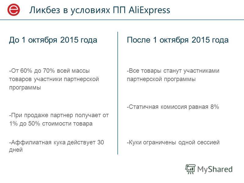 Ликбез в условиях ПП AliExpress До 1 октября 2015 года -От 60% до 70% всей массы товаров участники партнерской программы -При продаже партнер получает от 1% до 50% стоимости товара После 1 октября 2015 года -Все товары станут участниками партнерской