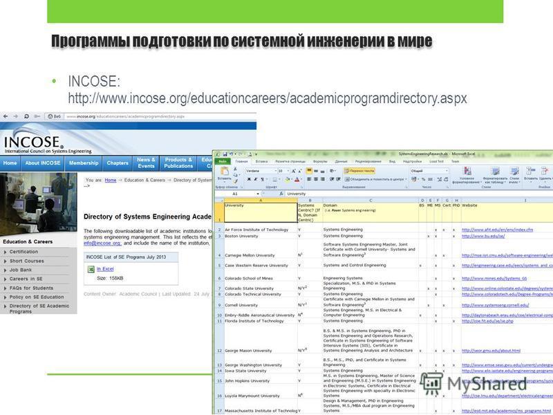 Программы подготовки по системной инженерии в мире INCOSE: http://www.incose.org/educationcareers/academicprogramdirectory.aspx
