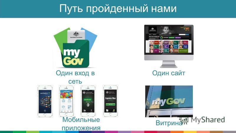Один сайт Витрина Один вход в сеть Мобильные приложения Путь пройденный нами