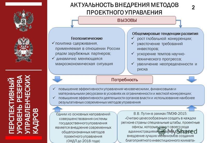 АКТУАЛЬНОСТЬ ВНЕДРЕНИЯ МЕТОДОВ ПРОЕКТНОГО УПРАВЛЕНИЯ Геополитические политика сдерживания, применяемая в отношении России рядом зарубежных партнеров; динамично меняющаяся макроэкономическая ситуация Геополитические политика сдерживания, применяемая в
