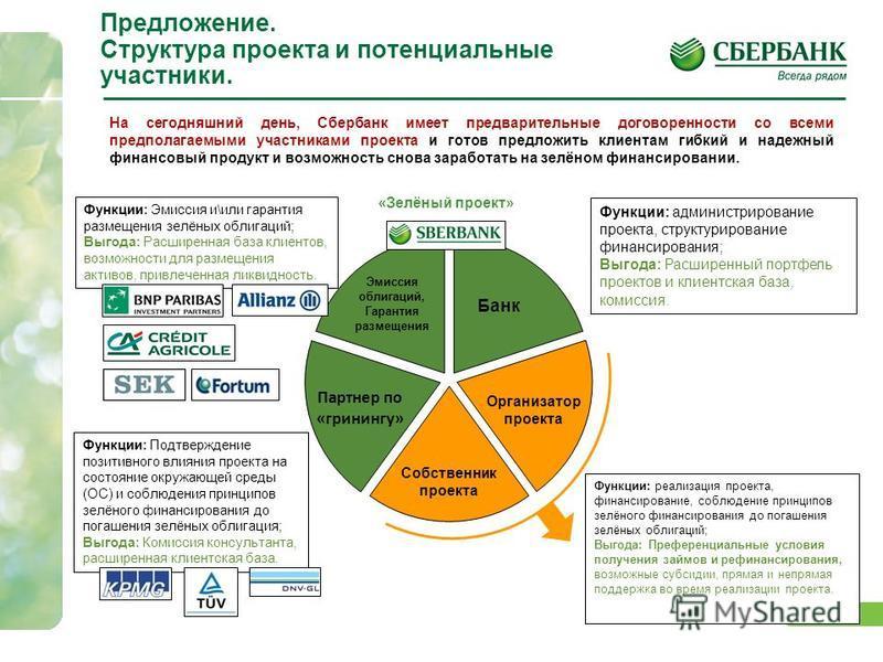 7 На сегодняшний день, Сбербанк имеет предварительные договоренности со всеми предполагаемыми участниками проекта и готов предложить клиентам гибкий и надежный финансовый продукт и возможность снова заработать на зелёном финансировании. Банк Собствен