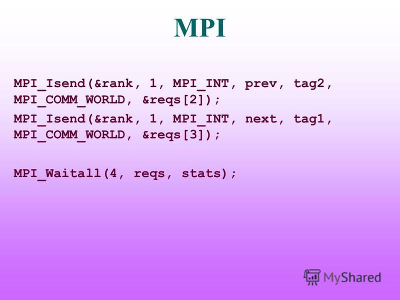 MPI MPI_Isend(&rank, 1, MPI_INT, prev, tag2, MPI_COMM_WORLD, &reqs[2]); MPI_Isend(&rank, 1, MPI_INT, next, tag1, MPI_COMM_WORLD, &reqs[3]); MPI_Waitall(4, reqs, stats);