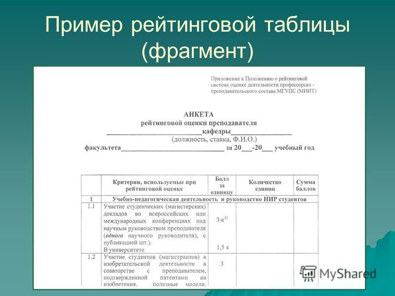 Пример рейтинговой таблицы (фрагмент)