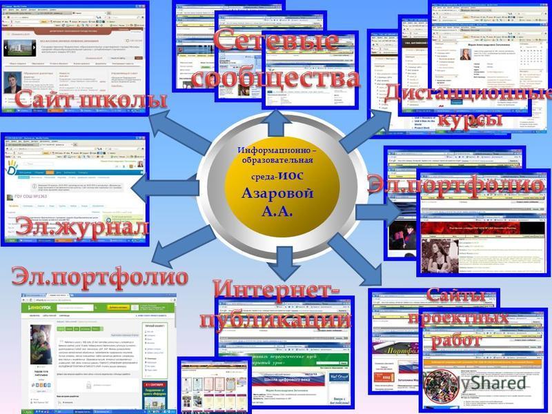 Информационно – образовательная среда- эос Азаровой А.А.