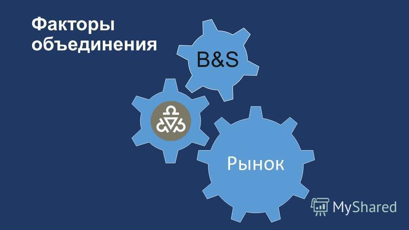 Рынок B&S Факторы объединения