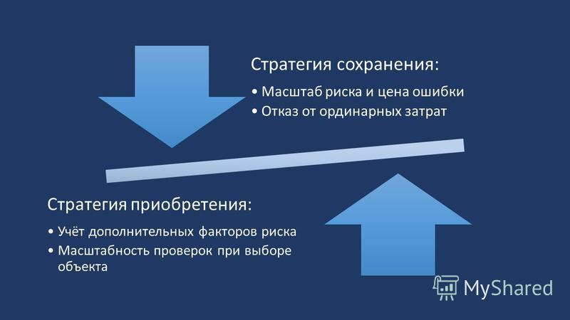 Стратегия сохранения: Масштаб риска и цена ошибки Отказ от ординарных затрат Стратегия приобретения: Учёт дополнительных факторов риска Масштабность проверок при выборе объекта