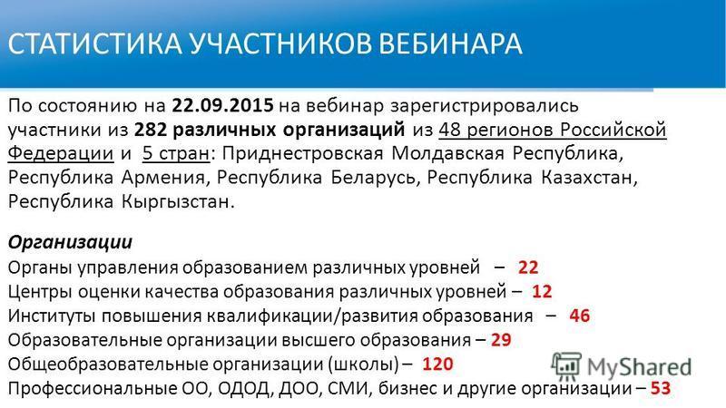 СТАТИСТИКА УЧАСТНИКОВ ВЕБИНАРА По состоянию на 22.09.2015 на вебинар зарегистрировались участники из 282 различных организаций из 48 регионов Российской Федерации и 5 стран: Приднестровская Молдавская Республика, Республика Армения, Республика Белару
