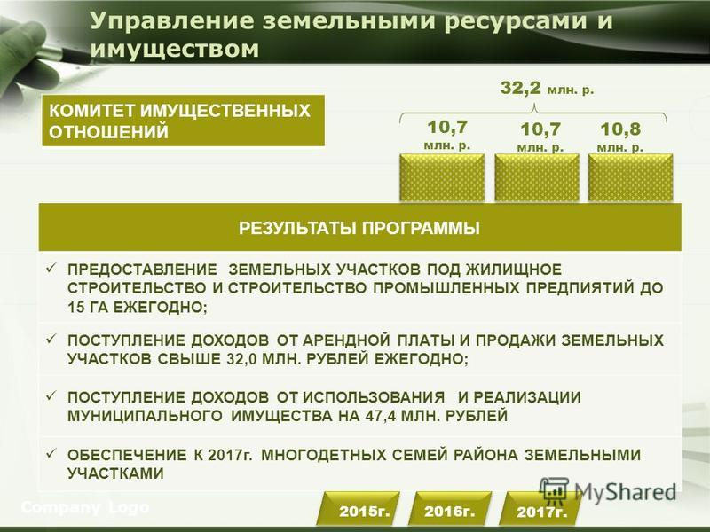 Управление земельными ресурсами и имуществом Company Logo РЕЗУЛЬТАТЫ ПРОГРАММЫ ПРЕДОСТАВЛЕНИЕ ЗЕМЕЛЬНЫХ УЧАСТКОВ ПОД ЖИЛИЩНОЕ СТРОИТЕЛЬСТВО И СТРОИТЕЛЬСТВО ПРОМЫШЛЕННЫХ ПРЕДПИЯТИЙ ДО 15 ГА ЕЖЕГОДНО; ПОСТУПЛЕНИЕ ДОХОДОВ ОТ АРЕНДНОЙ ПЛАТЫ И ПРОДАЖИ ЗЕМ