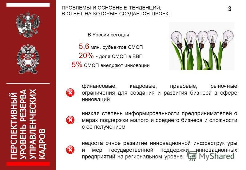 ПРОБЛЕМЫ И ОСНОВНЫЕ ТЕНДЕНЦИИ, В ОТВЕТ НА КОТОРЫЕ СОЗДАЕТСЯ ПРОЕКТ 3 5,6 млн. субъектов СМСП 20% - доля СМСП в ВВП 5% СМСП внедряют инновации В России сегодня недостаточное развитие инновационной инфраструктуры и мер государственной поддержки инновац