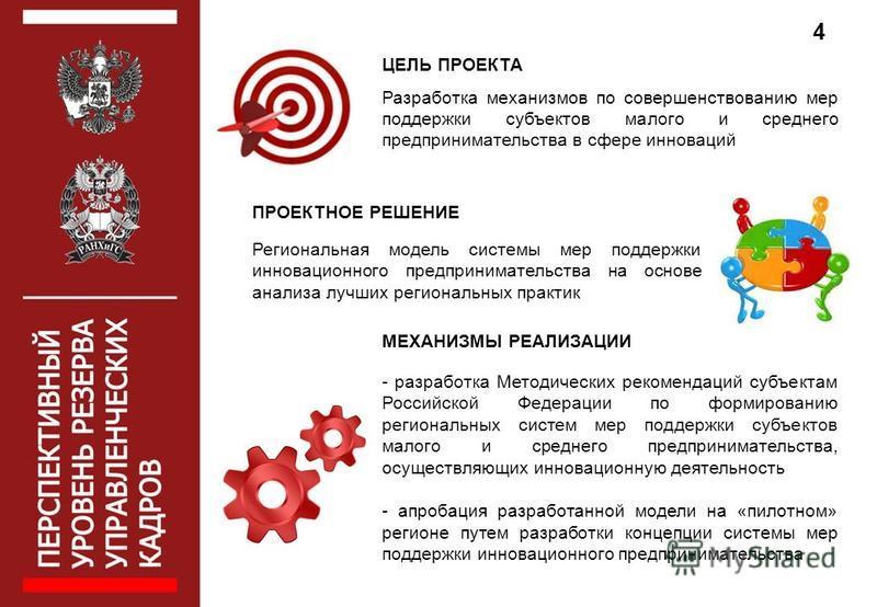ЦЕЛЬ ПРОЕКТА 4 - разработка Методических рекомендаций субъектам Российской Федерации по формированию региональных систем мер поддержки субъектов малого и среднего предпринимательства, осуществляющих инновационную деятельность - апробация разработанно