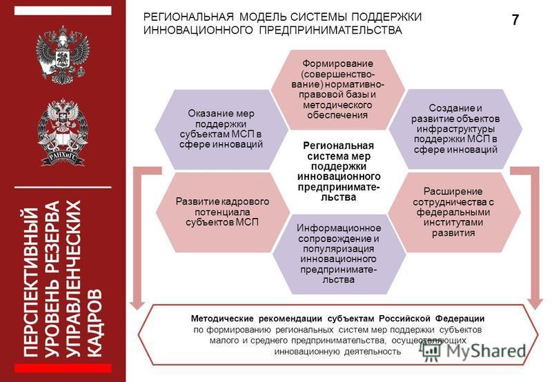 7 Формирование (совершенствование) нормативно- правовой базы и методического обеспечения Оказание мер поддержки субъектам МСП в сфере инноваций Создание и развитие объектов инфраструктуры поддержки МСП в сфере инноваций Развитие кадрового потенциала