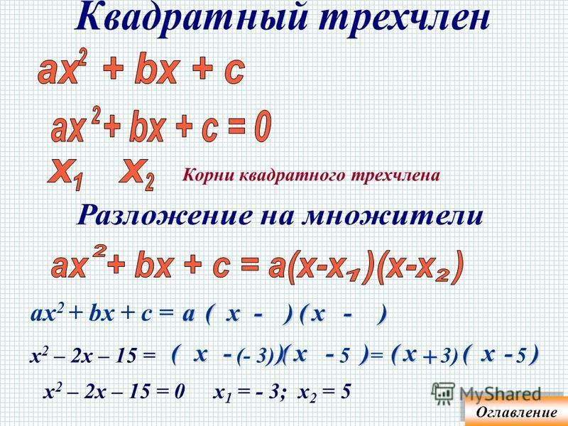 1. Найти область определения; 2. Перемножить крест на крест; 3. Решить соответствующее уравнение. х – л.д.ч., х 0 х – л.д.ч. 3 х = х 2 +2; х 2 – 3x +2 = 0; х 1 = 1; х 2 = 2. Ответ: 1; 2. х 2 + 3 = 2 х 2 +2; х 2 – 1 = 0; х 1,2 = ± 1; Ответ: ± 1. Оглав
