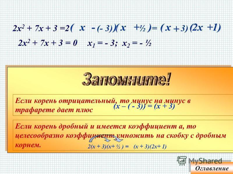 Корни квадратного трехчлена ах 2 + bx + c =(-x())-x х 2 – 2 х – 15 =а()-x()-x х 2 – 2 х – 15 = 0 х 1 = - 3; х 2 = 5 (- 3)5 5(+x()-x 3)= Оглавление