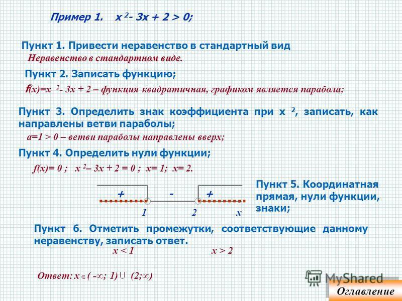 Пункт 1. Пункт 1. Привести неравенство в стандартный вид (раскрыть скобки, перенести все в одну сторону, привести подобные, расположить в порядке убывания степеней); Пункт 2. Пункт 2. Записать функцию; Пункт 3 Пункт 3. Определить знак коэффициента пр