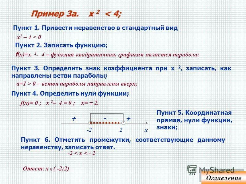 Пример 3. х 2 > 4; х 2 – 4 > 0 f (х)=х 2 - 4 – функция квадратичная, графиком является парабола; а=1 > 0 – ветви параболы направлены вверх; f(х)= 0 ; х 2 – 4 = 0 ; х= ± 2. х + - + Пункт 1. Привести неравенство в стандартный вид Пункт 2. Записать функ