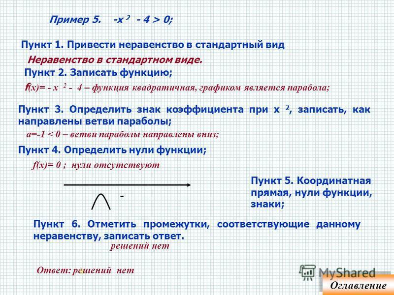 Пример 4. х 2 +4 > 0; Неравенство в стандартном виде. f (х)=х 2 + 4 – функция квадратичная, графиком является парабола; а=1 > 0 – ветви параболы направлены вверх; f(х)= 0 ; нули отсутствуют Пункт 1. Привести неравенство в стандартный вид Пункт 2. Зап