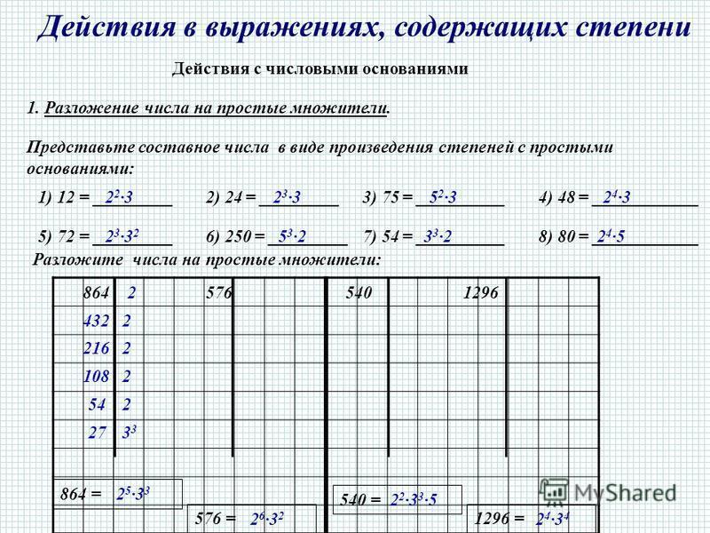 Произведение степеней с одинаковыми основаниями Показатели ______________ Частное степеней с одинаковыми основаниями Показатели ______________ Возведение степени в степень Показатели ______________ (a n ) m = a n a m = Возведение произведения в степе