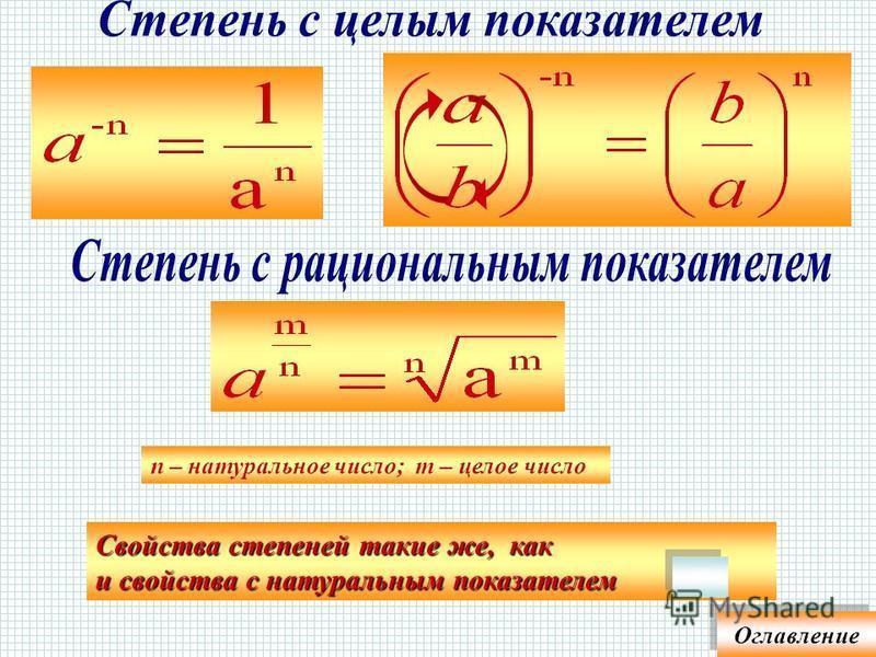 Вычислите: Сократите степени с основанием 2 и степени с основанием 3 Разложите составные числа на степени с простым основанием. Выполните действия: 445 2 224 2 2 26 88 8 4 Оглавление