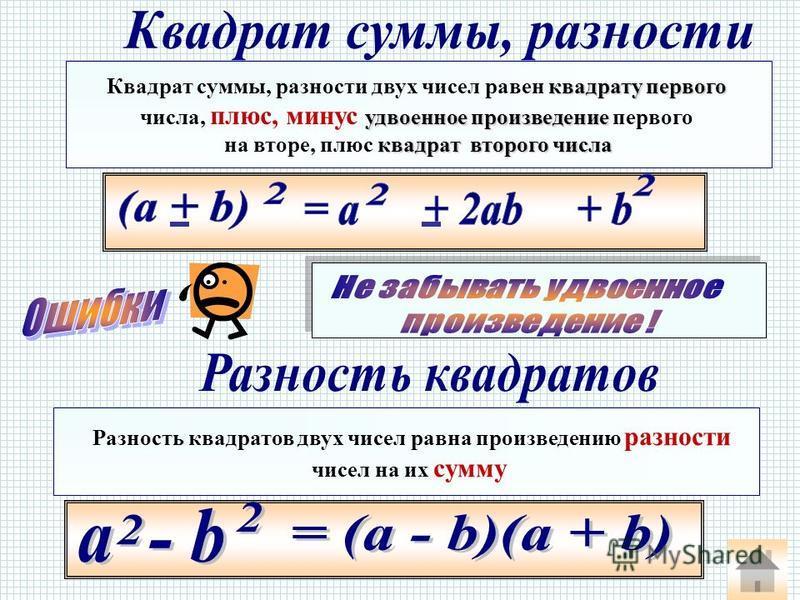 Квадрат суммы, разности Сумма, разность кубов. Куб суммы, разности Вынесение общего множителя за скобку Разложение способом группировки Разложение по ФСУ Общий алгоритм разложения на множители Алгебраические преобразования