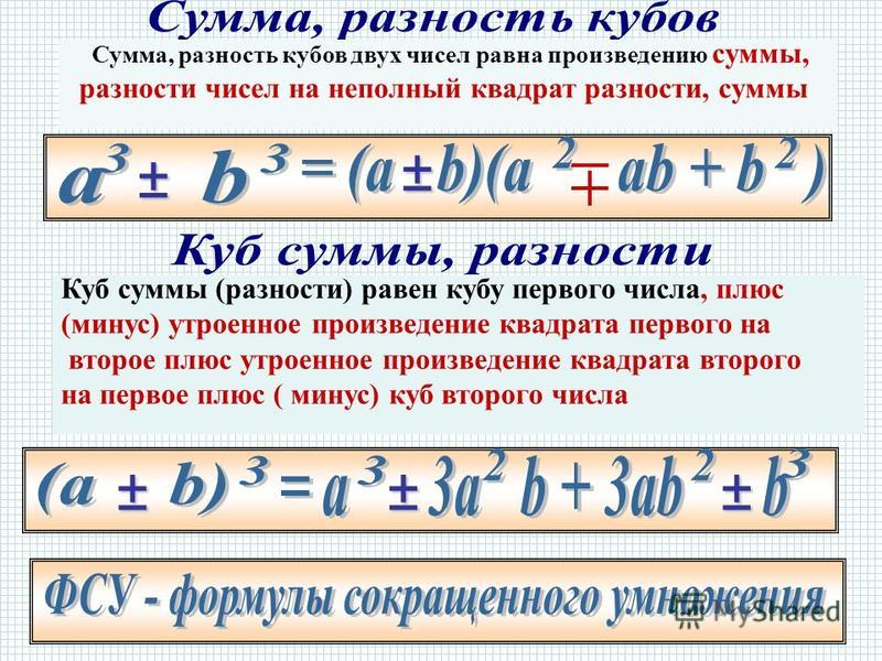 квадрату первого Квадрат суммы, разности двух чисел равен квадрату первого удвоенное произведение числа, плюс, минус удвоенное произведение первого квадрат второго числа на вторе, плюс квадрат второго числа Разность квадратов двух чисел равна произве