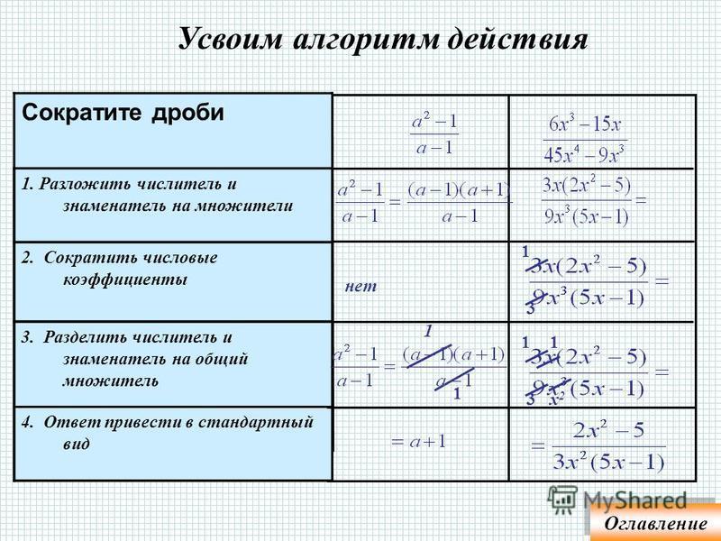 Сократите дроби 1. Разложить числитель и знаменатель на множители 2. Сократить числовые коэффициенты 3. Разделить числитель и знаменатель на общий множитель 4. Ответ привести в стандартный вид нет 4 1 4 1 а 1b2b2 1 1 a a - 1 1 Оглавление
