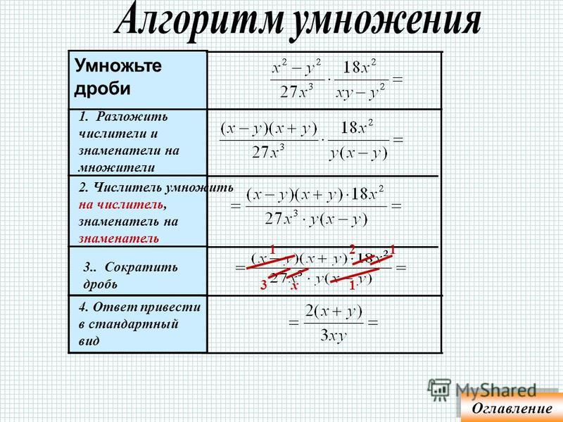 Изучите действия, составьте алгоритмы умножения и деления дробей: При умножении: числитель умножить на _____________ знаменатель – на __________________ При делении: числитель умножить на _____________ знаменатель – на __________________ числитель зн