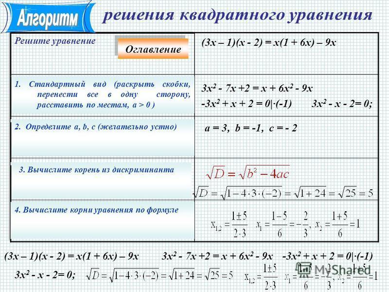 Вид уравнения Решение ax 2 + bx = 0 ax 2 + c = 0 ax 2 + bx + c = 0 ax 2 + 2kx + c = 0 Четное b ax 2 + bx + c = 0 a + b + c = 0 ax 2 + bx + c = 0 a - b + c = 0 x 2 + px + q = 0 x(ax + b) = 0. x = 0; x = -b/a Теорема Виета. Подбор корней: х 1 ·х 2 = q;