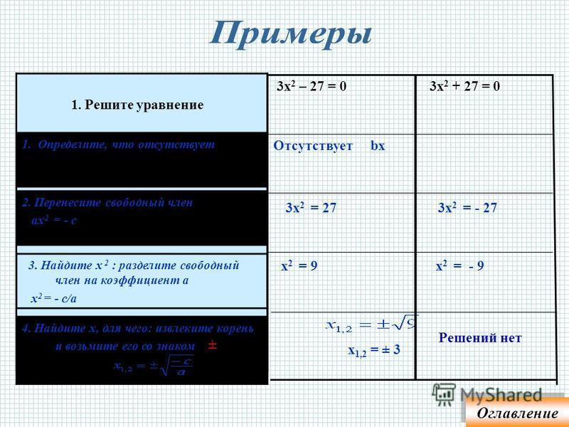 1. Найти х 2 (перенести с и разделить на а ); ± ± 2, Найти х, для чего извлечь корень из –с/а и взять его с ±. ± Оглавление