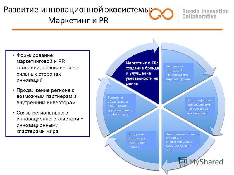 Развитие инновационной экосистемы: Маркетинг и PR Формирование маркетинговой и PR компании, основанной на сильных сторонах инноваций Продвижение региона к возможным партнерам и внутренним инвесторам Связь регионального инновационного кластера с иннов