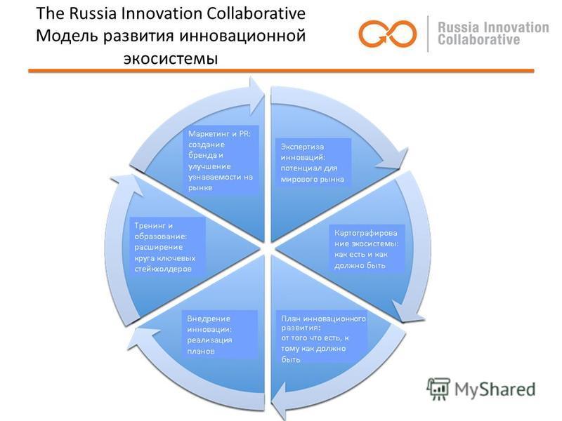 The Russia Innovation Collaborative Модель развития инновационной экосистемы Маркетинг и PR: создание бренда и улучшение узнаваемости на рынке Экспертиза инноваций: потенциал для мирового рынка Картографирование экосистемы: как есть и как должно быть
