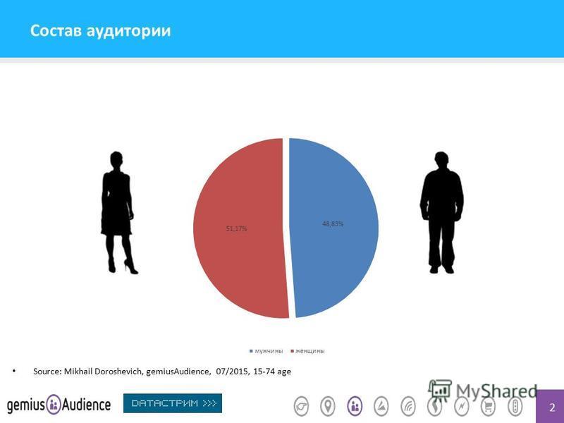 2 Состав аудитории Source: Mikhail Doroshevich, gemiusAudience, 07/2015, 15-74 age