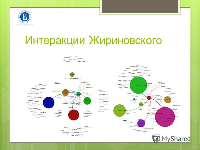 Интеракции Жириновского