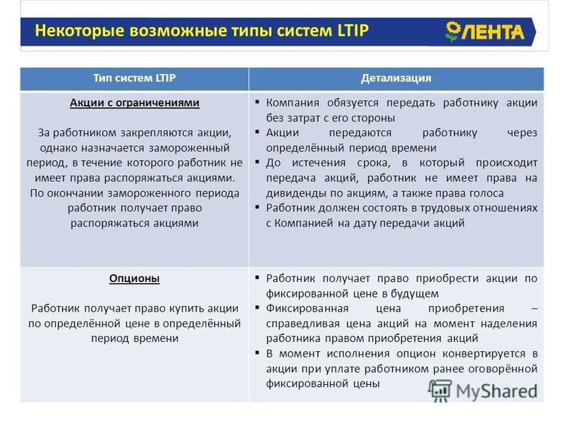Тип систем LTIPДетализация Акции с ограничениями За работником закрепляются акции, однако назначается замороженный период, в течение которого работник не имеет права распоряжаться акциями. По окончании замороженного периода работник получает право ра
