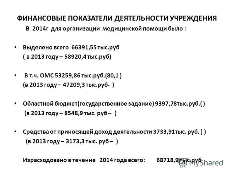ФИНАНСОВЫЕ ПОКАЗАТЕЛИ ДЕЯТЕЛЬНОСТИ УЧРЕЖДЕНИЯ В 2014 г для организации медицинской помощи было : Выделено всего 66391,55 тыс.руб ( в 2013 году – 58920,4 тыс.руб) В т.ч. ОМС 53259,86 тыс.руб.(80,1 ) (в 2013 году – 47209,3 тыс.руб- ) Областной бюджет(г