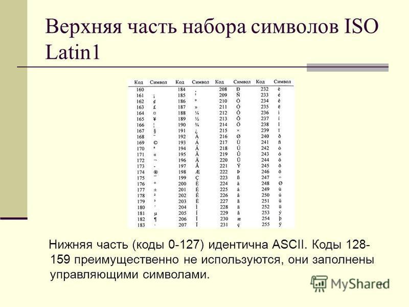 11 Нижняя часть (коды 0-127) идентична ASCII. Коды 128- 159 преимущественно не используются, они заполнены управляющими символами. Верхняя часть набора символов ISO Latin1