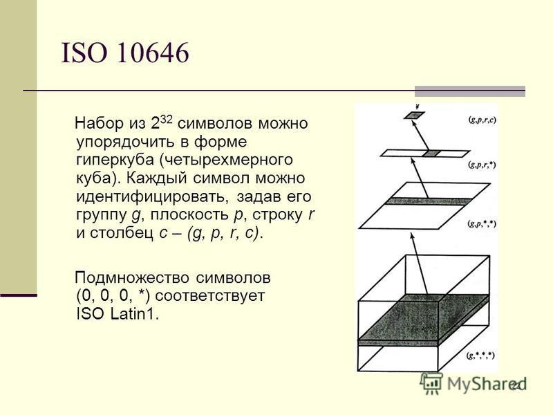22 ISO 10646 Набор из 2 32 символов можно упорядочить в форме гиперкуба (четырехмерного куба). Каждый символ можно идентифицировать, задав его группу g, плоскость p, строку r и столбец c – (g, p, r, c). Подмножество символов (0, 0, 0, *) соответствуе