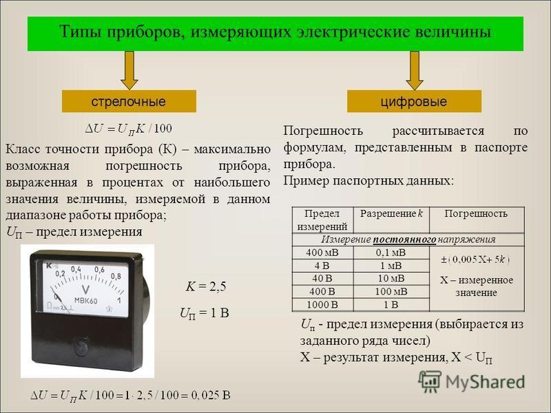 Типы приборов, измеряющих электрические величины стрелочные цифровые Класс точности прибора (К) – максимально возможная погрешность прибора, выраженная в процентах от наибольшего значения величины, измеряемой в данном диапазоне работы прибора; U П –