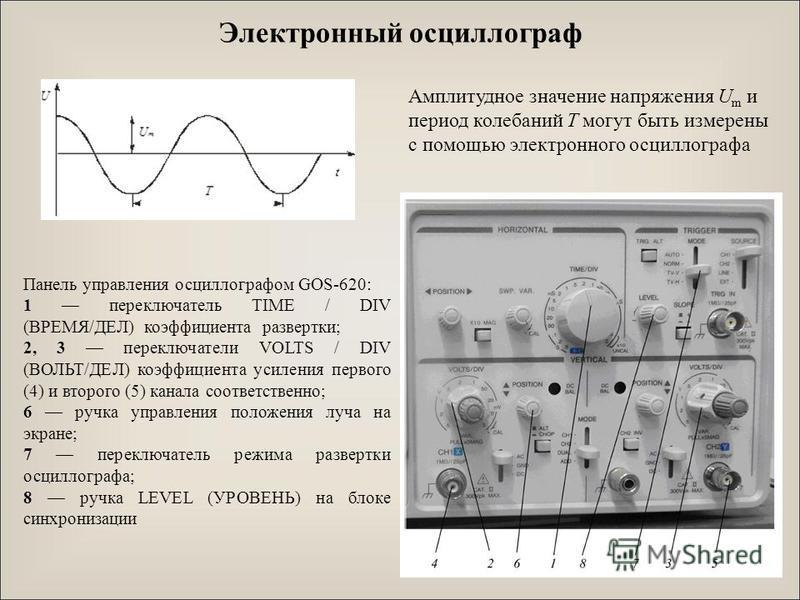 Амплитудное значение напряжения U m и период колебаний T могут быть измерены с помощью электронного осциллографа Панель управления осциллографом GOS-620: 1 переключатель TIME / DIV (ВРЕМЯ/ДЕЛ) коэффициента развертки; 2, 3 переключатели VOLTS / DIV (В