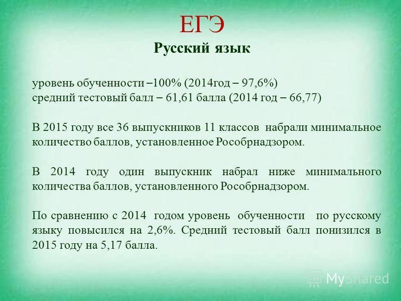 ЕГЭ Русский язык уровень обученности – 100% (2014 год – 97,6%) средний тестовый балл – 61,61 балла (2014 год – 66,77) В 2015 году все 36 выпускников 11 классов набрали минимальное количество баллов, установленное Рособрнадзором. В 2014 году один выпу