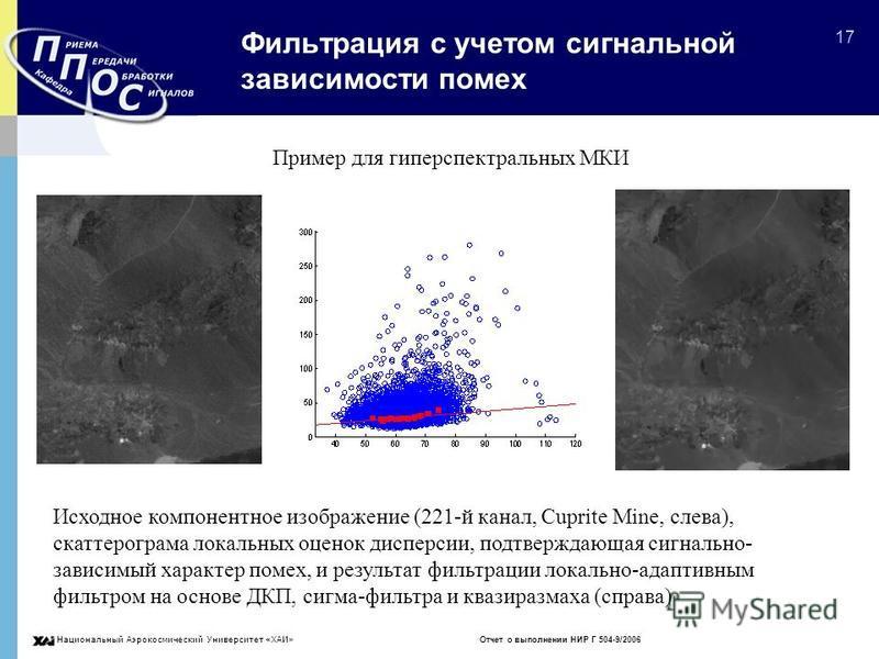 Национальный Аэрокосмический Университет «ХАИ» Отчет о выполнении НИР Г 504-9/2006 17 Фильтрация с учетом сигнальной зависимости помех Пример для гиперспектральных МКИ Исходное компонентное изображение (221-й канал, Cuprite Mine, слева), скаттерограм