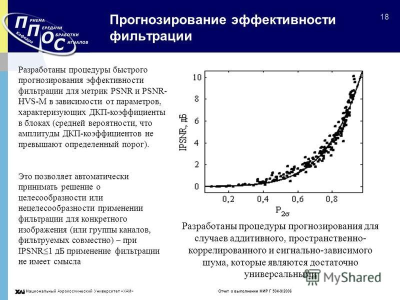 Национальный Аэрокосмический Университет «ХАИ» Отчет о выполнении НИР Г 504-9/2006 18 Прогнозирование эффективности фильтрации Разработаны процедуры быстрого прогнозирования эффективности фильтрации для метрик PSNR и PSNR- HVS-M в зависимости от пара