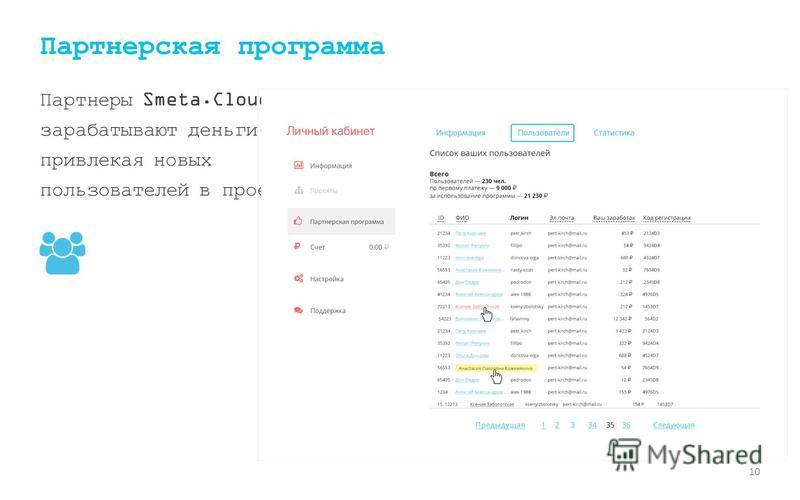 Партнерская программа Партнеры Smeta.Cloud зарабатывают деньги, привлекая новых пользователей в проект 10
