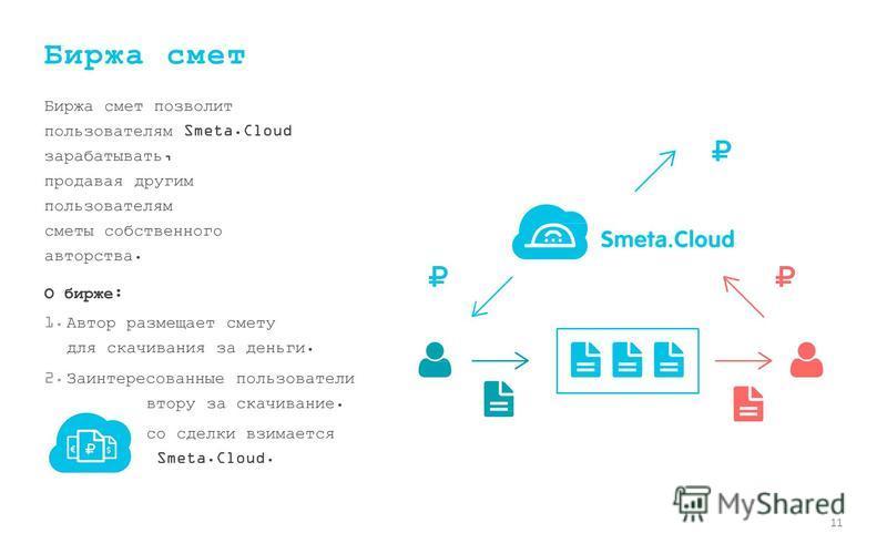 Биржа смет Биржа смет позволит пользователям Smeta.Cloud зарабатывать, продавая другим пользователям сметы собственного авторства. О бирже: 1. Автор размещает смету для скачивания за деньги. 2. Заинтересованные пользователи платят автору за скачивани
