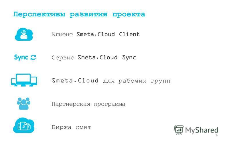 Перспективы развития проекта Клиент Smeta.Cloud Client Сервис Smeta.Cloud Sync Smeta.Cloud для рабочих групп Партнерская программа Биржа смет 6