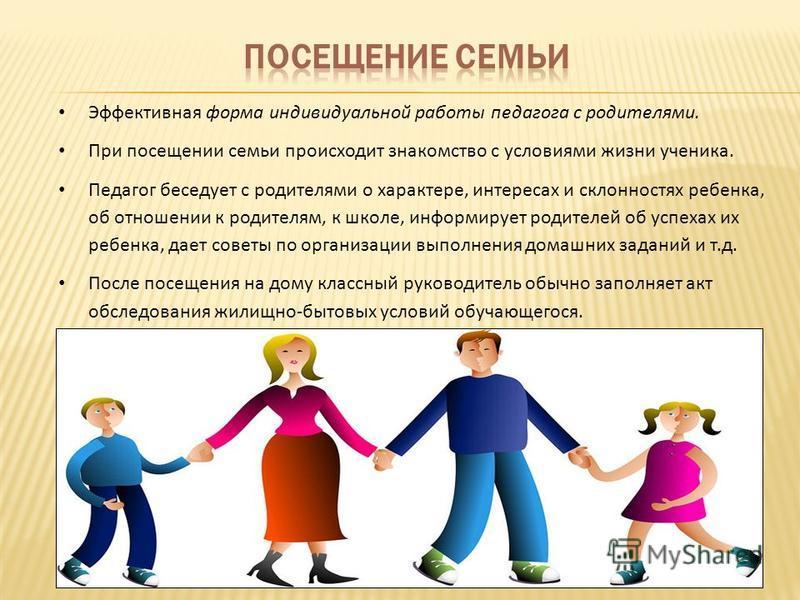Эффективная форма индивидуальной работы педагога с родителями. При посещении семьи происходит знакомство с условиями жизни ученика. Педагог беседует с родителями о характере, интересах и склонностях ребенка, об отношении к родителям, к школе, информи