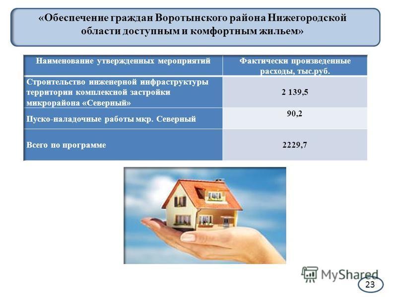 «Обеспечение граждан Воротынского района Нижегородской области доступным и комфортным жильем» 23