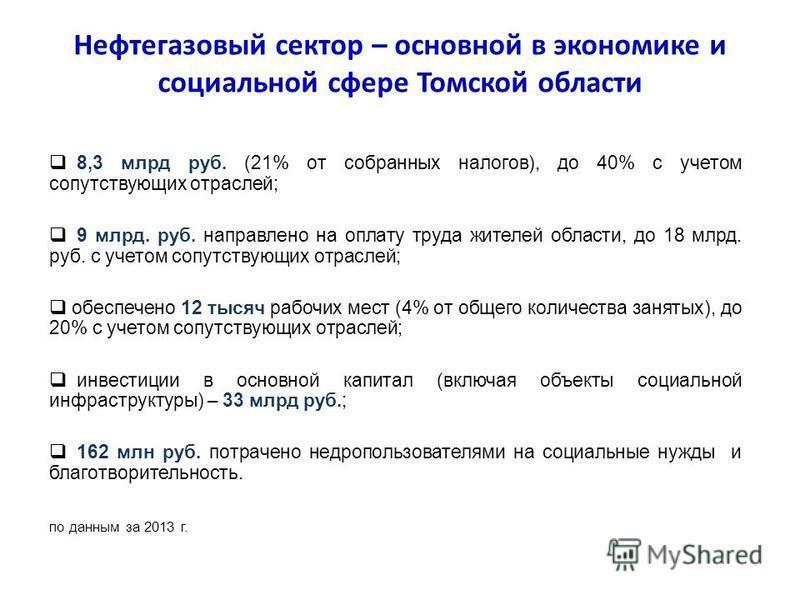 8,3 млрд руб. (21% от собранных налогов), до 40% с учетом сопутствующих отраслей; 9 млрд. руб. направлено на оплату труда жителей области, до 18 млрд. руб. с учетом сопутствующих отраслей; обеспечено 12 тысяч рабочих мест (4% от общего количества зан